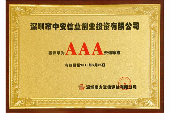 热烈祝贺中安信业连续7年获评AAA资信等级!